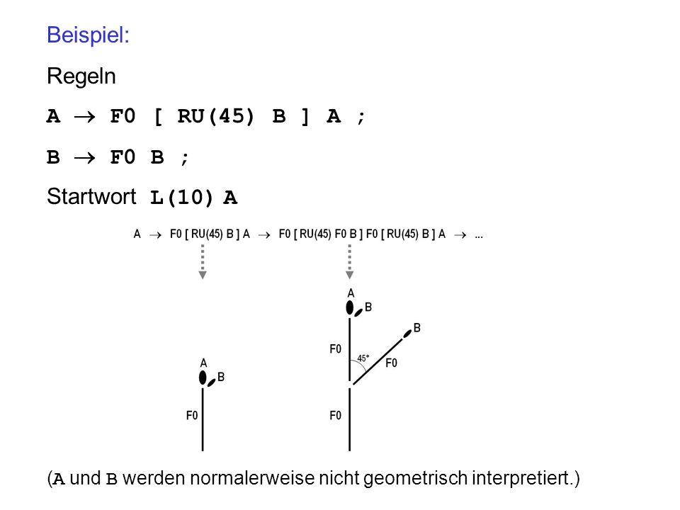 Beispiel: Regeln A  F0 [ RU(45) B ] A ; B  F0 B ; Startwort L(10) A